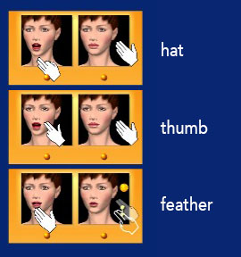 Cued Speech : hat ; thumb ; feather